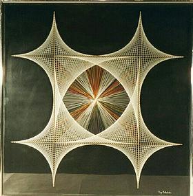 parabolas1