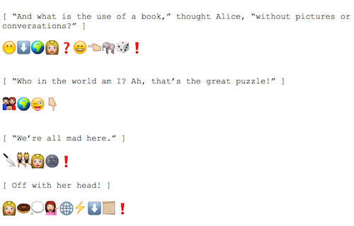 On Alice's Birthday, Beaucoup de Translations by Harriet Staff ...